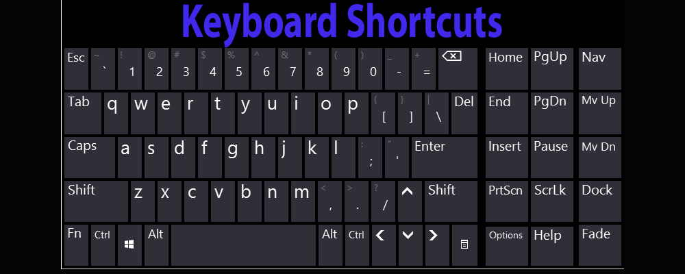 Browser Zoom Shortcuts